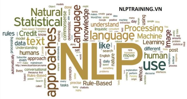 So với những kỹ năng mềm như thuyết trình, đàm phán, bán hàng, giao tiếp,... thì Lập trình ngôn ngữ tư duy (NLP) đi sâu từ gốc rễ, bản chất vấn đề