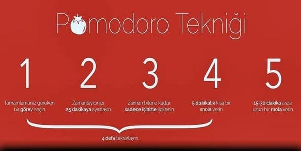 Phương pháp quản lý thời gian Pomodoro được thực hiện lần lượt theo 5 bước